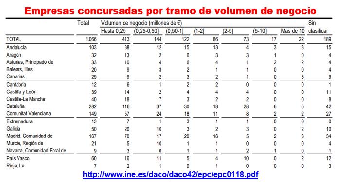Estructura Económica 2 - Página 4 0816
