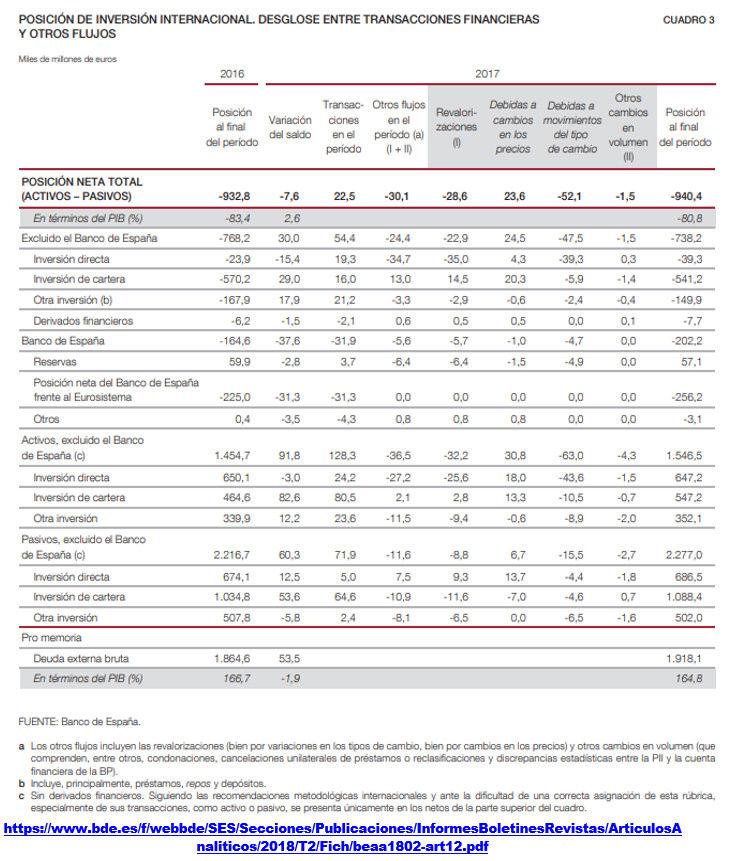 Estructura Económica 2 - Página 4 10-pii10
