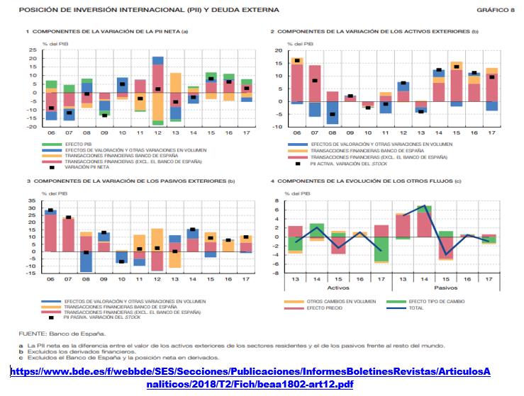 Estructura Económica 2 - Página 4 11-pii10