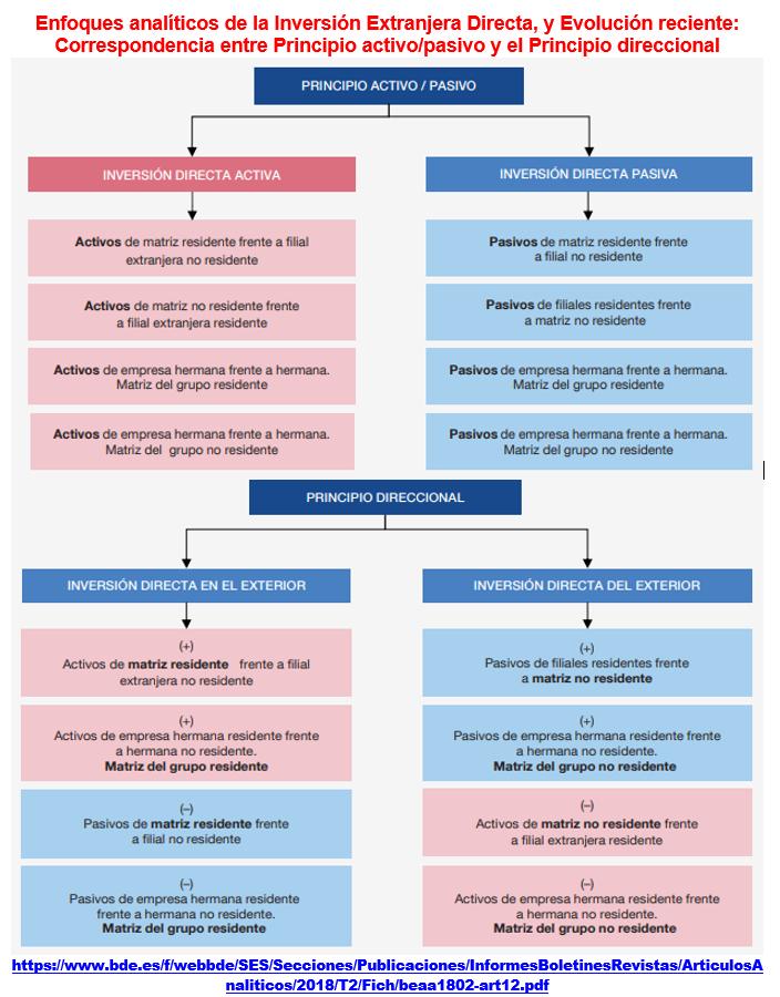 Estructura Económica 2 - Página 4 13-enf10