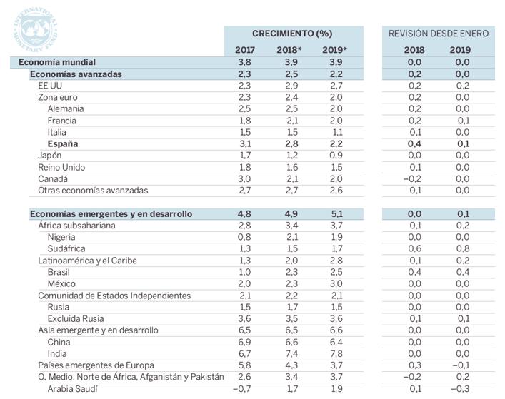 Estructura Económica 2 - Página 2 18040610