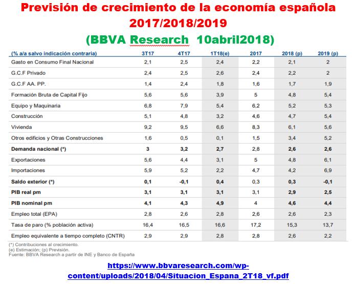 Estructura Económica 2 - Página 2 18041011