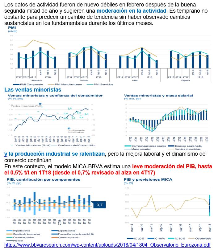 Estructura Económica 2 - Página 4 18041911