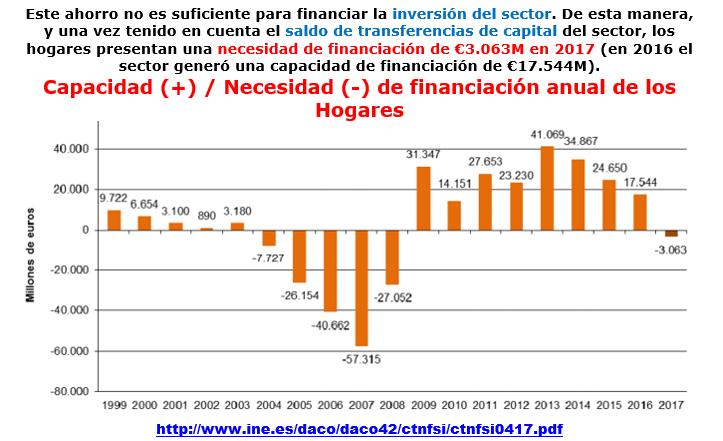 Estructura Económica 2 - Página 4 2610