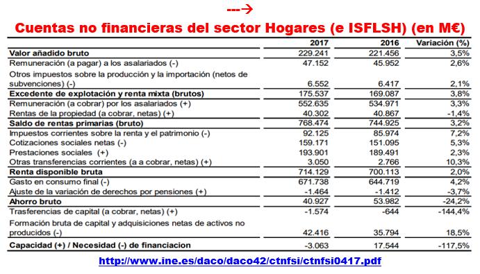 Estructura Económica 2 - Página 4 2710