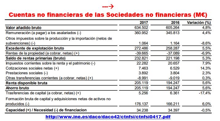 Estructura Económica 2 - Página 4 3410