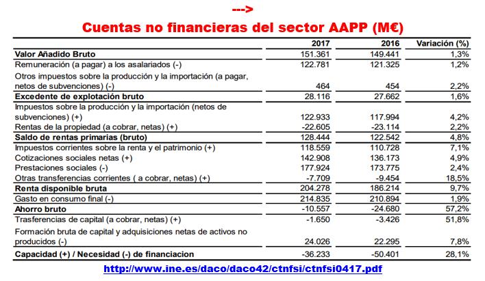 Estructura Económica 2 - Página 4 4410