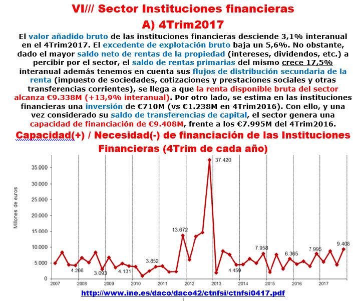 Estructura Económica 2 - Página 4 5110