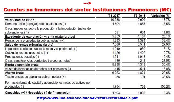 Estructura Económica 2 - Página 4 5211