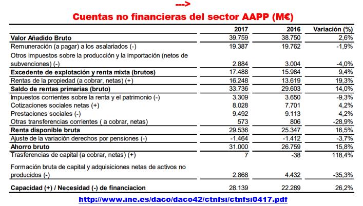 Estructura Económica 2 - Página 4 5410