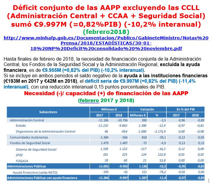 Estructura Económica 2 - Página 2 Aapp_s11