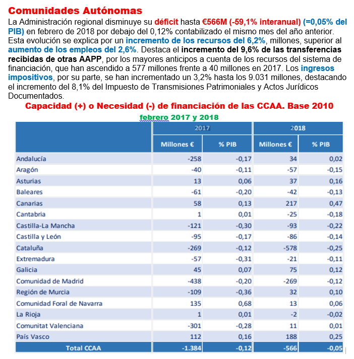 Estructura Económica 2 - Página 2 Aapp_s13