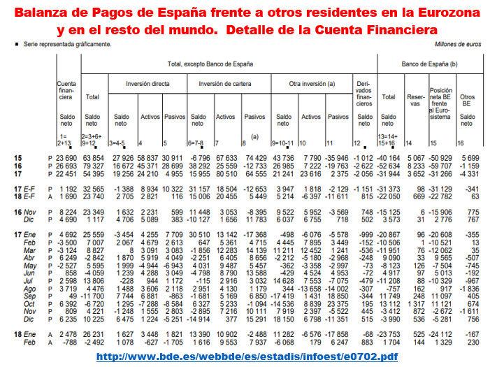 Estructura Económica 2 - Página 2 Bp_de_10