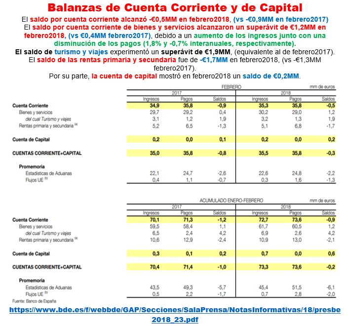 Estructura Económica 2 - Página 2 Bp_de_11