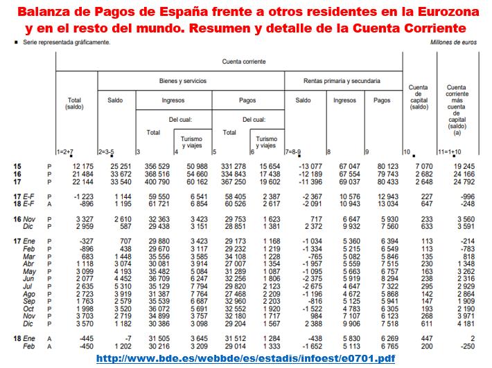 Estructura Económica 2 - Página 2 Bp_de_12