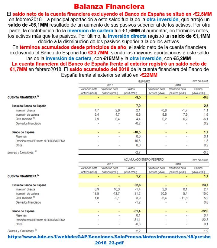 Estructura Económica 2 - Página 2 Bp_de_14