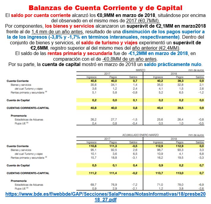 Estructura Económica 2 - Página 6 Bp_de_19