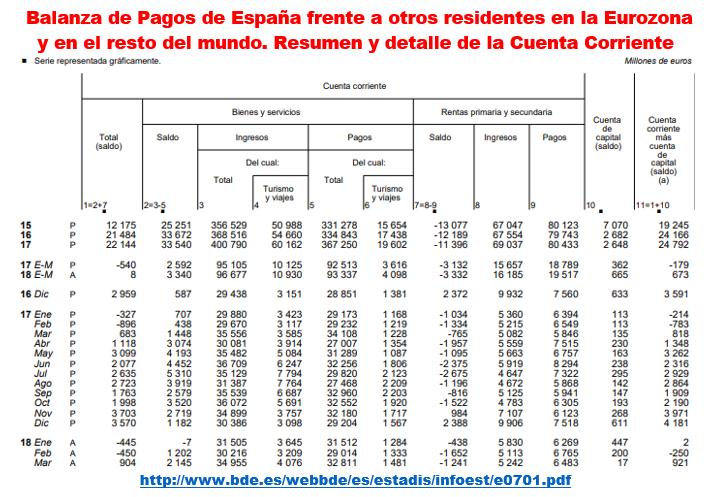 Estructura Económica 2 - Página 6 Bp_de_20