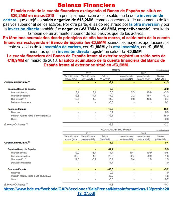 Estructura Económica 2 - Página 6 Bp_de_24
