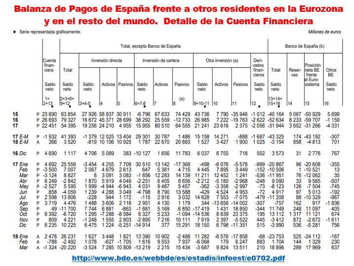 Estructura Económica 2 - Página 6 Bp_de_25