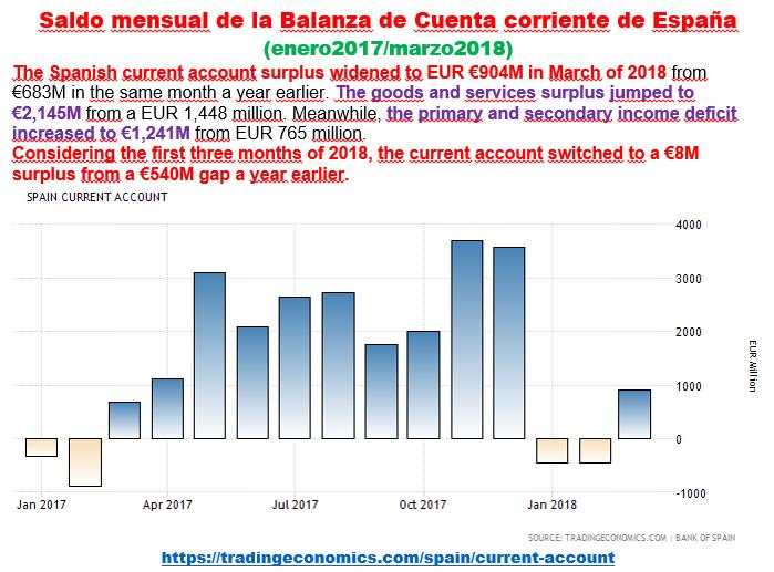 Estructura Económica 2 - Página 6 Bp_de_27