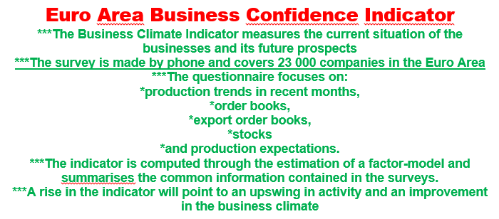 Estructura Económica 2 - Página 6 Busine35