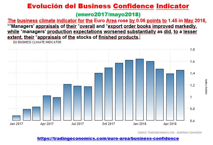 Estructura Económica 2 - Página 6 Busine36