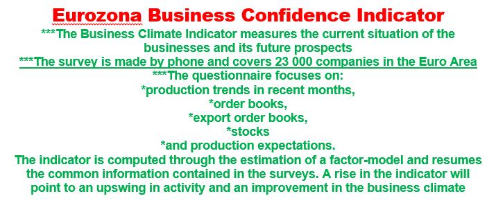 Estructura Económica 2 - Página 22 Busine40
