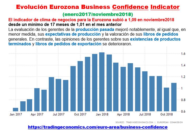 Estructura Económica 2 - Página 22 Busine43