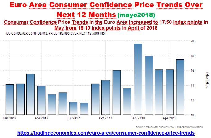 Estructura Económica 2 - Página 6 Consum24