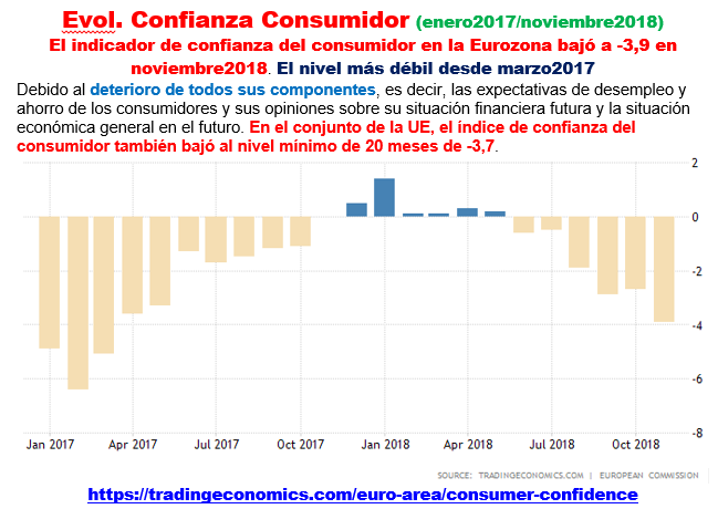 Estructura Económica 2 - Página 22 Consum27