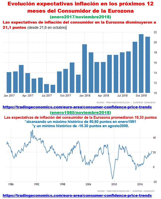 Estructura Económica 2 - Página 22 Consum29