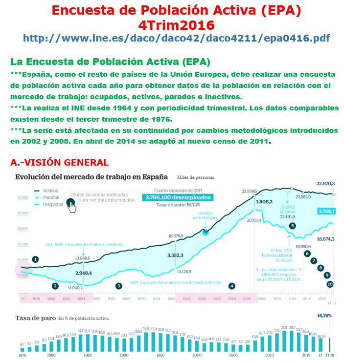 Estructura Económica 2 - Página 2 Epa_0110