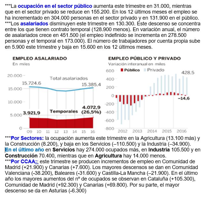 Estructura Económica 2 - Página 2 Epa_0112
