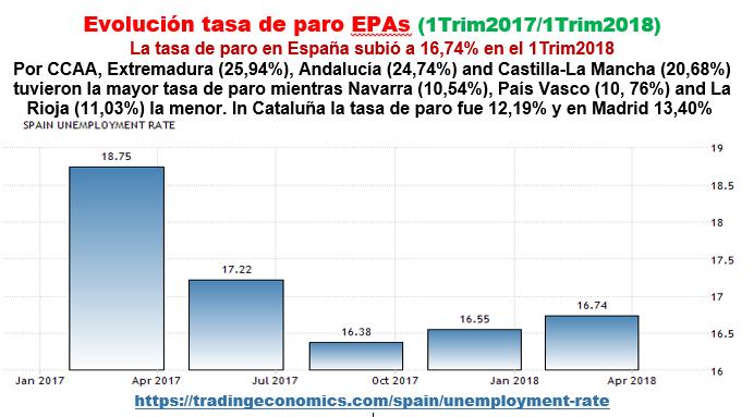 Estructura Económica 2 - Página 2 Epa_0218