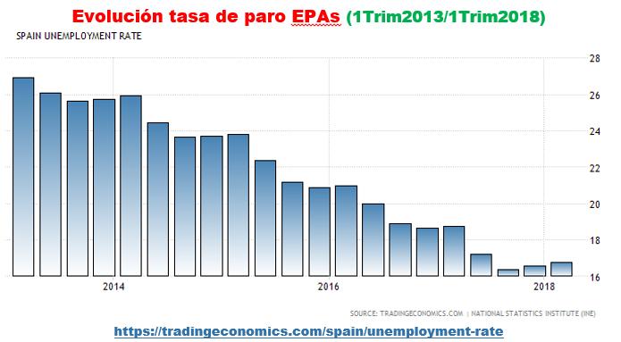 Estructura Económica 2 - Página 2 Epa_0219
