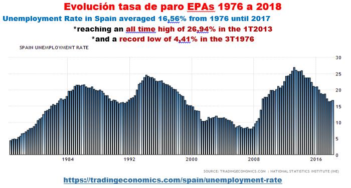 Estructura Económica 2 - Página 2 Epa_0220