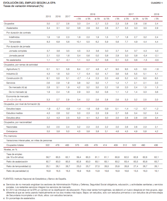 Estructura Económica 2 - Página 2 Epa_0510