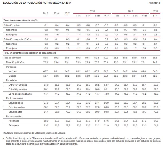 Estructura Económica 2 - Página 2 Epa_0511