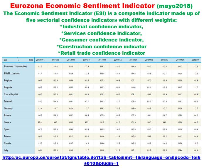 Estructura Económica 2 - Página 6 Esi_0113