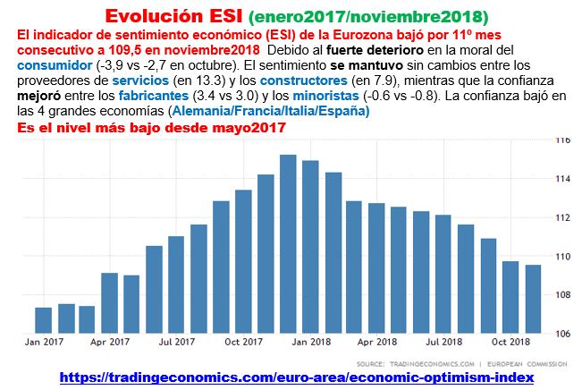 Estructura Económica 2 - Página 22 Esi_0215