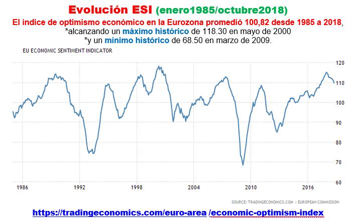 Estructura Económica 2 - Página 22 Esi_0314