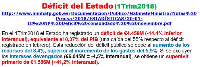 Estructura Económica 2 - Página 2 Estado11