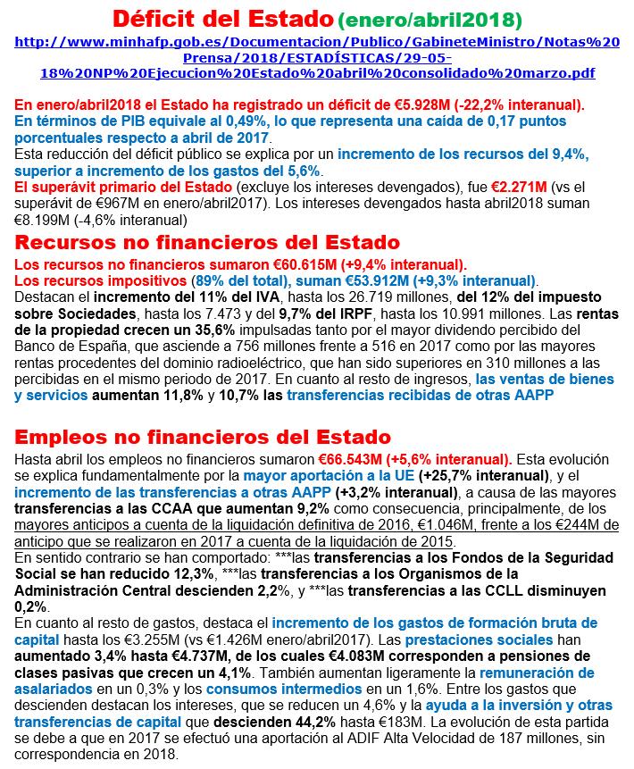Estructura Económica 2 - Página 6 Estado14