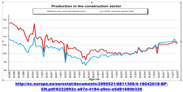 Estructura Económica 2 - Página 2 Eurozo78