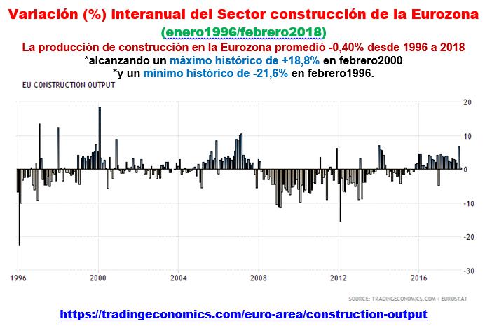 Estructura Económica 2 - Página 2 Eurozo82