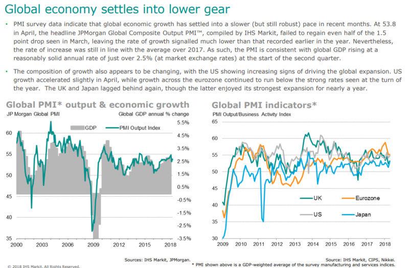 Estructura Económica 2 - Página 4 Global16