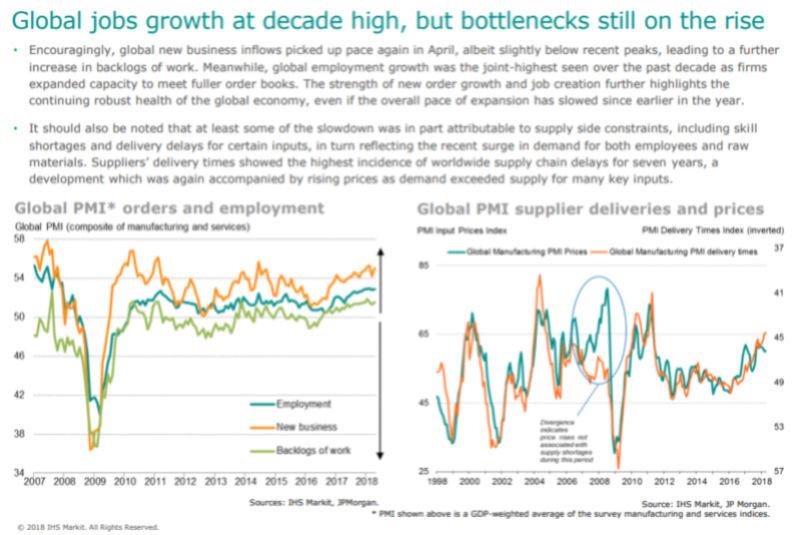 Estructura Económica 2 - Página 4 Global18