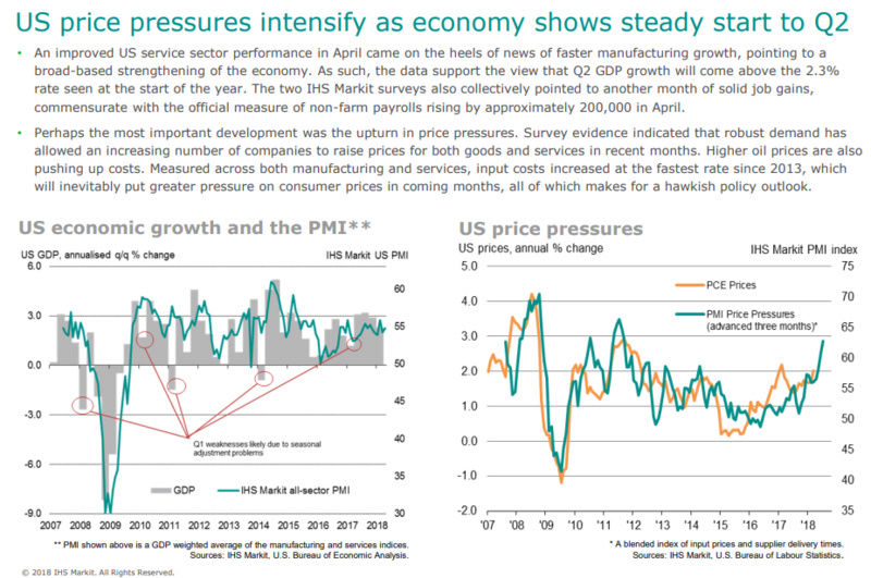 Estructura Económica 2 - Página 4 Global19