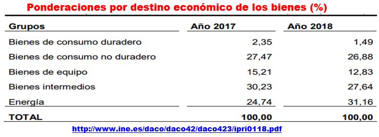 Estructura Económica 2 - Página 6 Ipri_e10